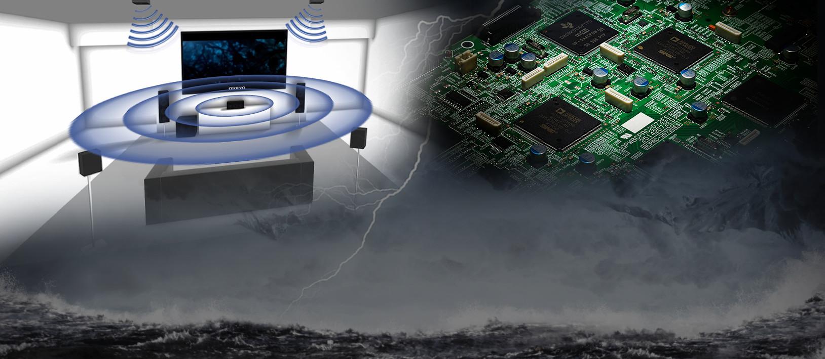 qq影音播放器官网_安桥TX-RZ1100 9.2 声道网络影音接收机 - 卡拉OK发烧音响设备-家庭 ...