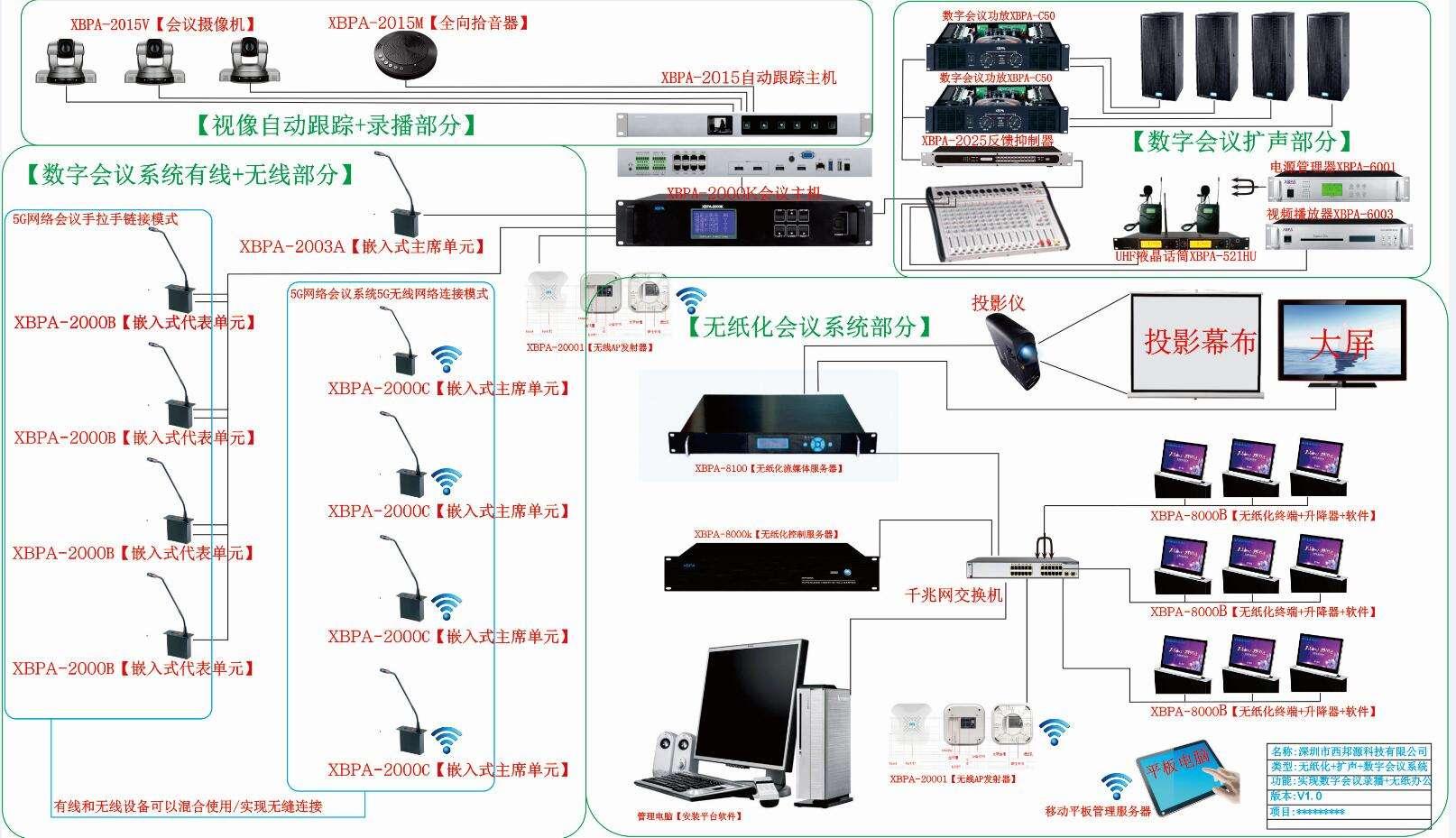 无纸化会议系统.jpg