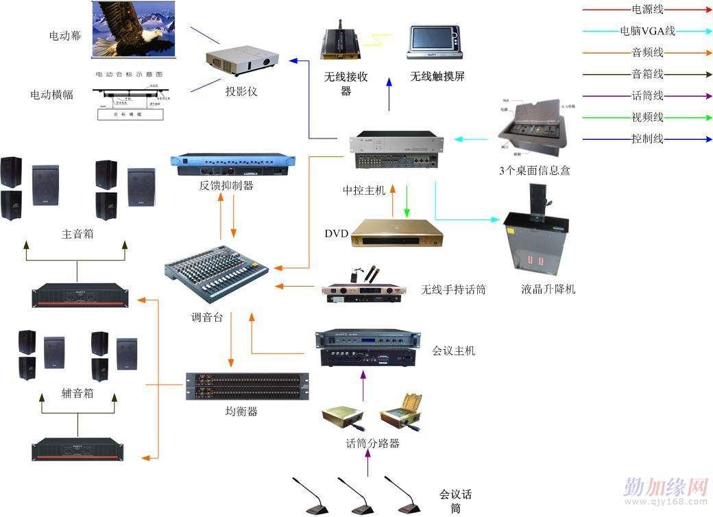 无纸化会议系统2.jpg