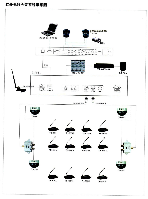 红外无线会议系统2.jpg